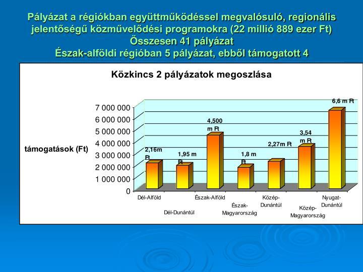 Pályázat a régiókban együttműködéssel megvalósuló, regionális jelentőségű közművelődési programokra (22 millió 889 ezer Ft)
