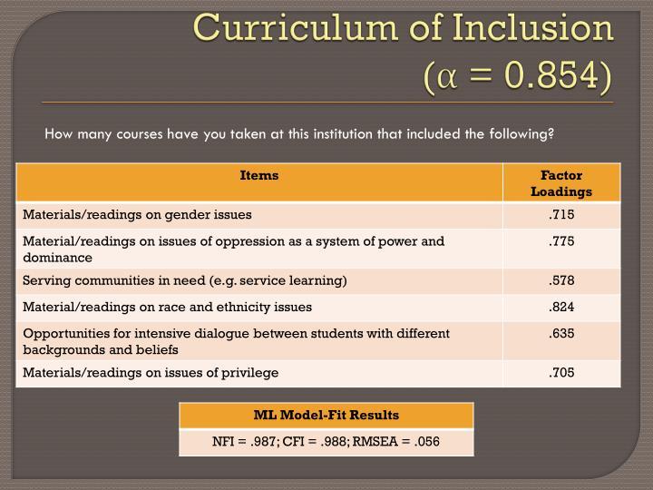 Curriculum of Inclusion
