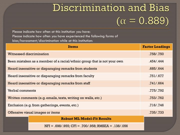 Discrimination and Bias