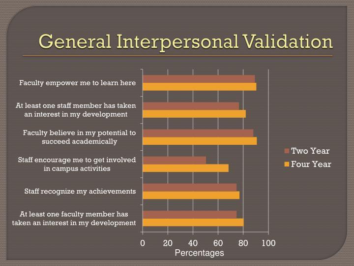 General Interpersonal Validation