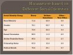 harassment based on different social identities