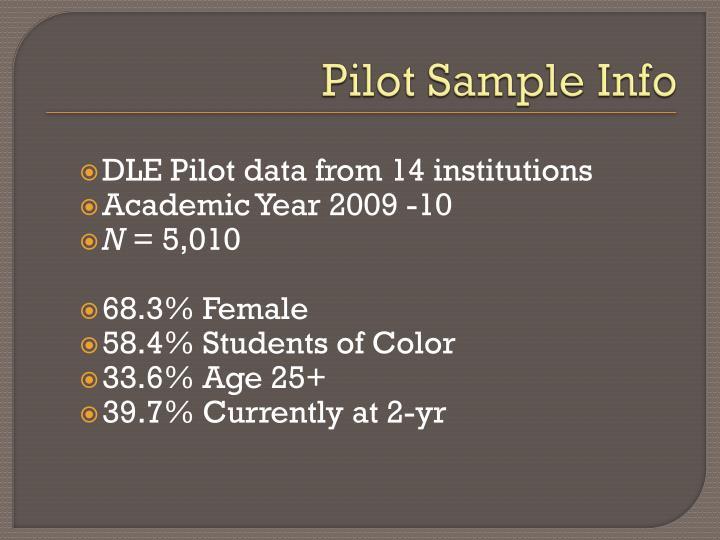 Pilot Sample Info