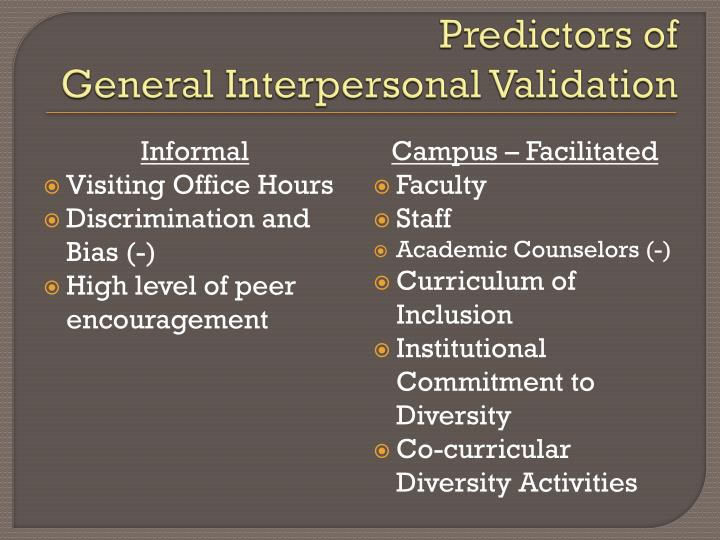 Predictors of