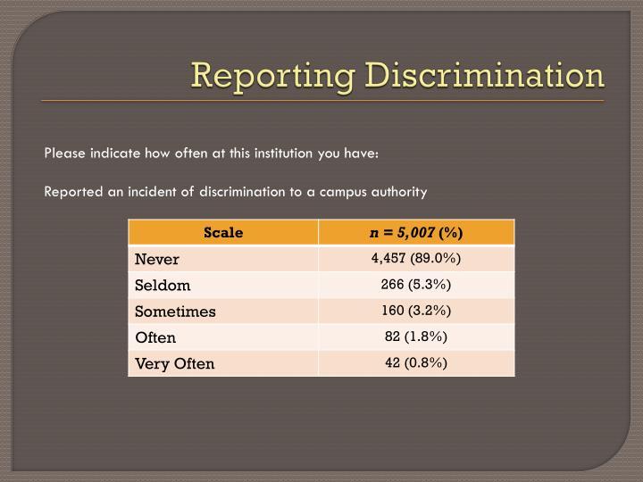 Reporting Discrimination