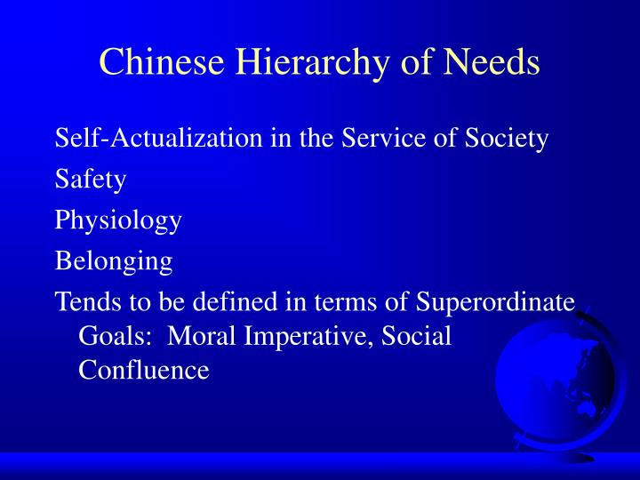 Chinese Hierarchy of Needs