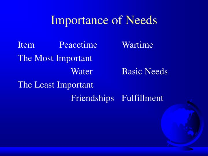 Importance of Needs