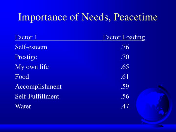 Importance of Needs, Peacetime
