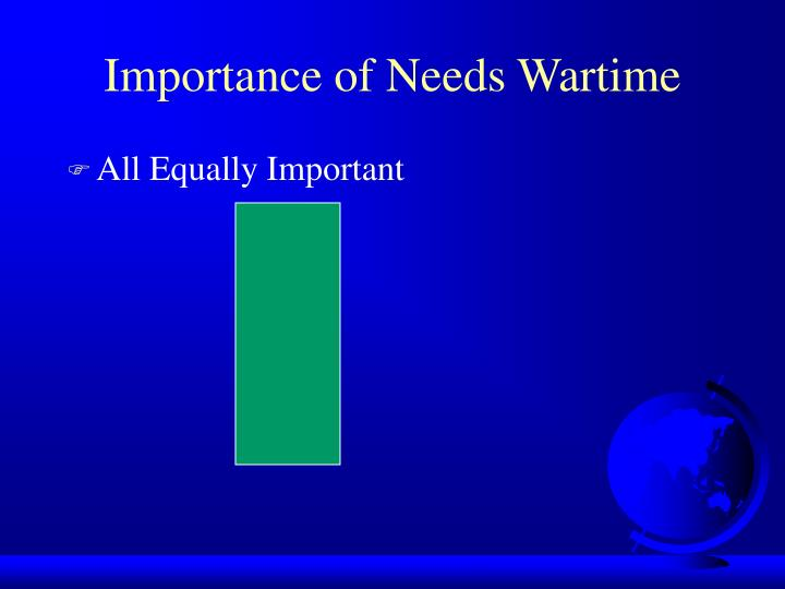 Importance of Needs Wartime