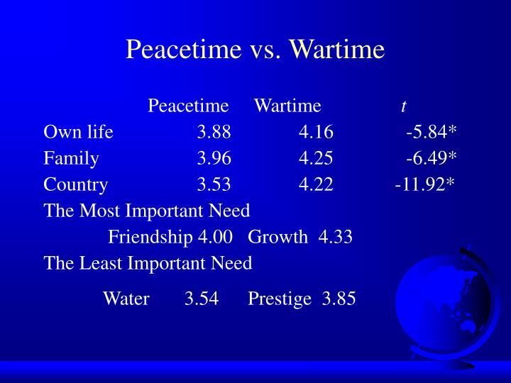 Peacetime vs. Wartime