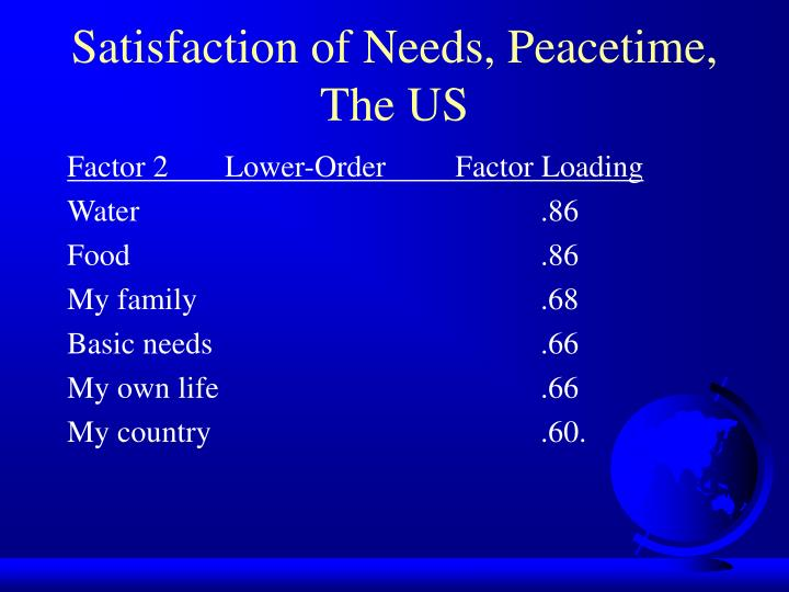 Satisfaction of Needs, Peacetime, The US