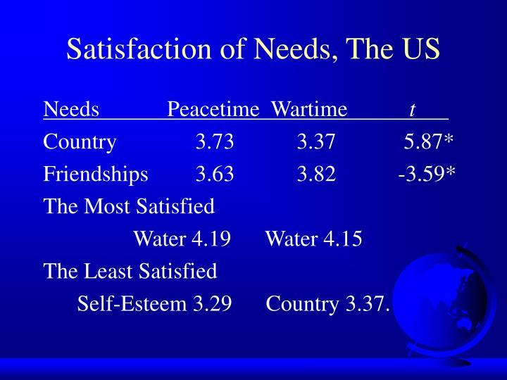 Satisfaction of Needs, The US