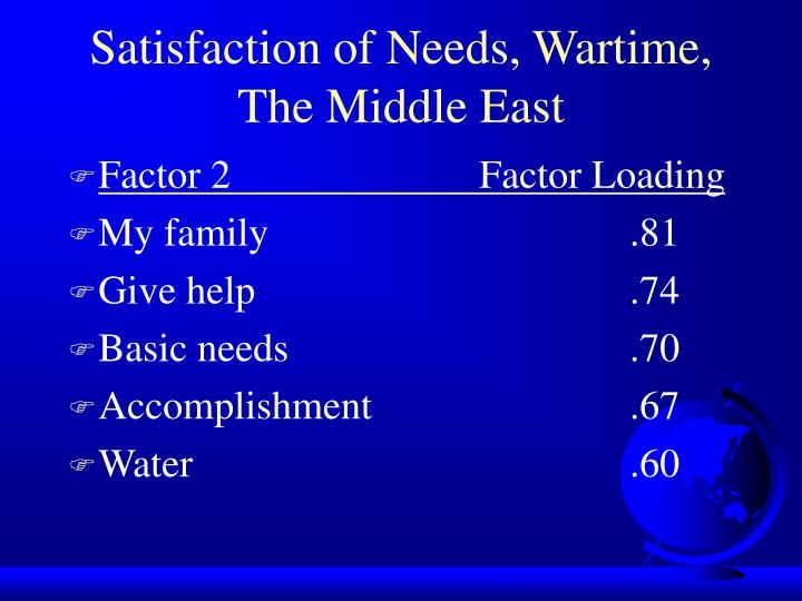 Satisfaction of Needs, Wartime, The Middle East