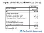 impact of definitional differences cont