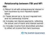 relationship between fbi and nfi1
