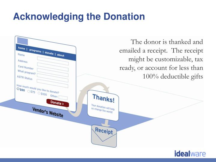 Acknowledging the Donation
