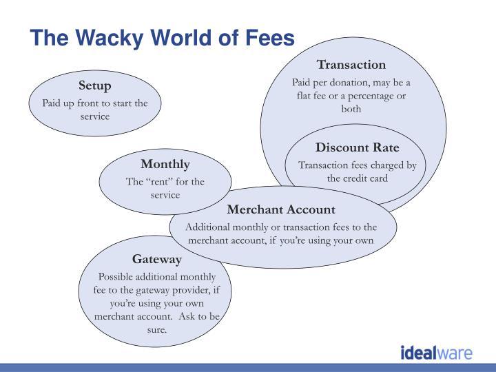 The Wacky World of Fees