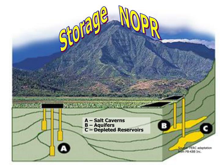 Storage   NOPR