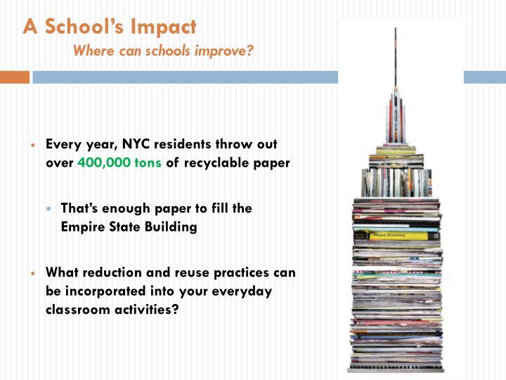 A School's Impact