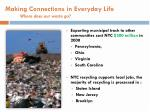 making connections in everyday life where does our waste go