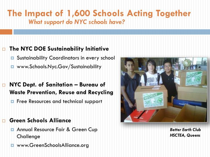The Impact of 1,600 Schools Acting Together