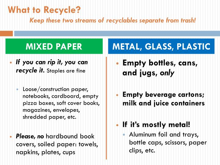 What to Recycle?