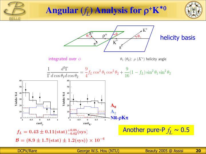 Angular (