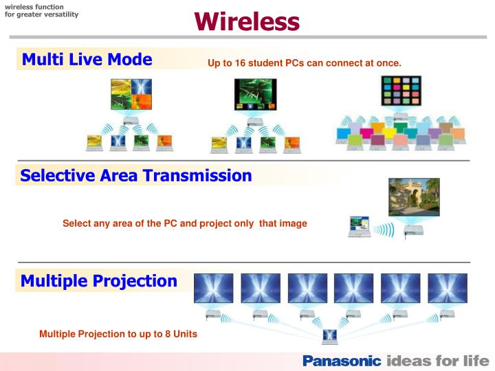 wireless function