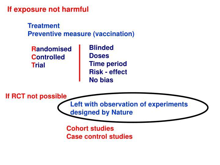 If exposure not harmful