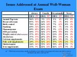 issues addressed at annual well woman exam