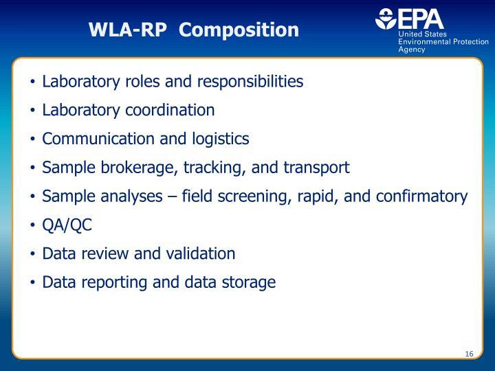 WLA-RP  Composition