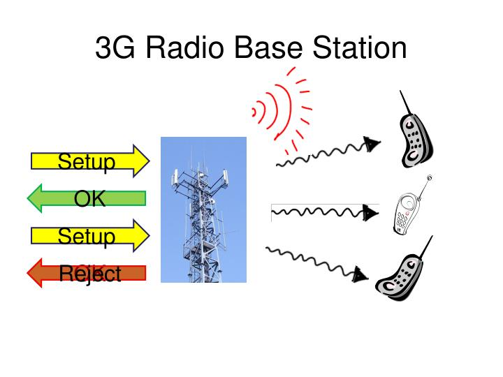 3G Radio Base Station