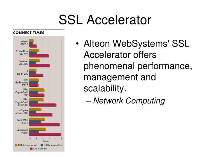 SSL Accelerator