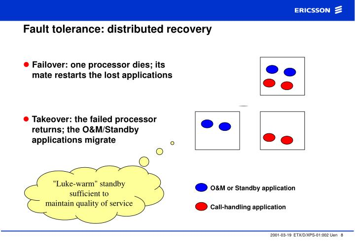 Fault tolerance: distributed recovery