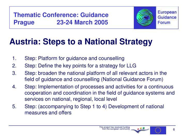 Austria: Steps to a National Strategy