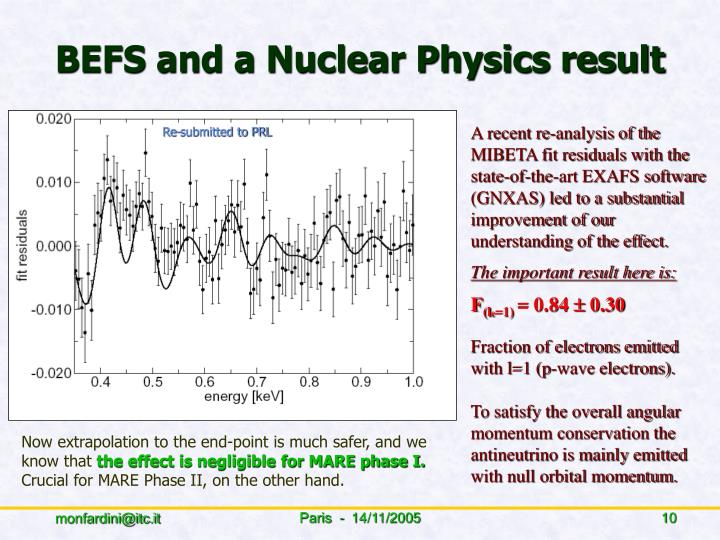 BEFS and a Nuclear Physics result