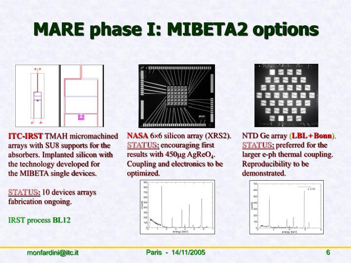 MARE phase I: MIBETA2 options