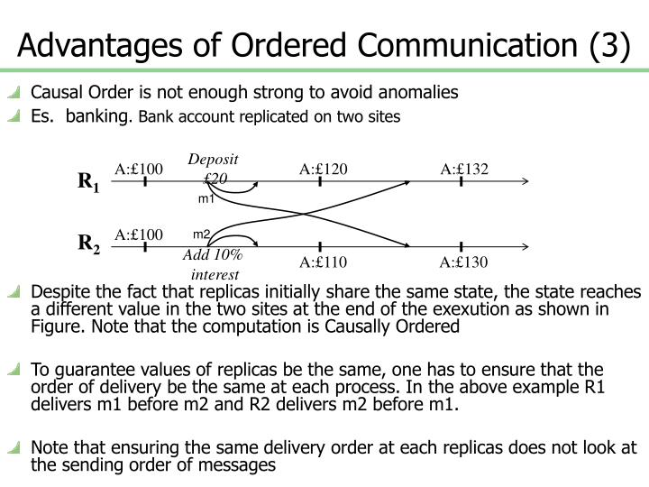 Advantages of Ordered Communication (3)