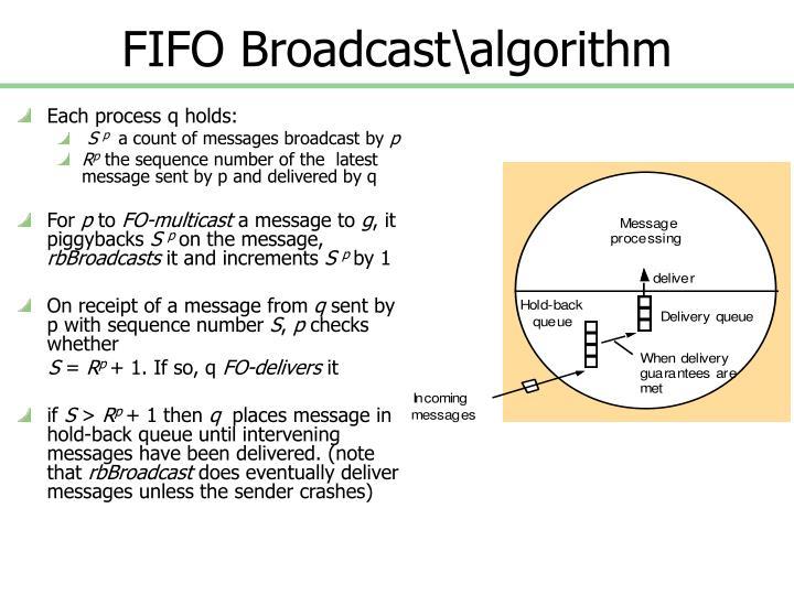 FIFO Broadcast\algorithm
