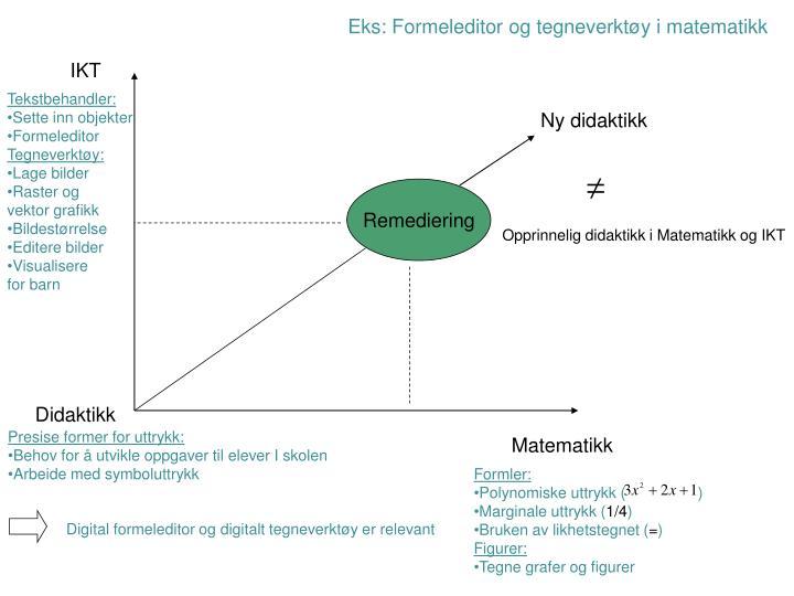 Eks: Formeleditor og tegneverktøy i matematikk