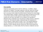 fmea risk elements detectability