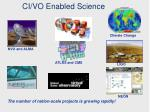 ci vo enabled science