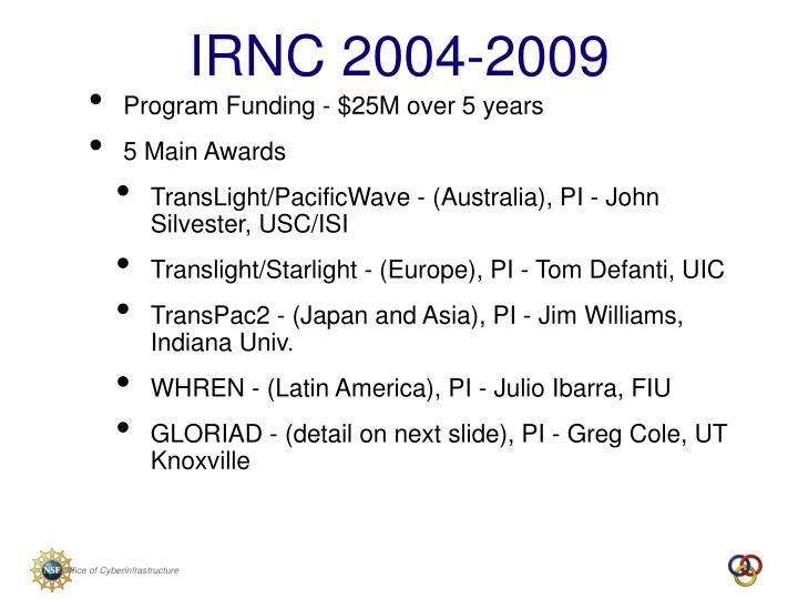 Program Funding - $25M over 5 years