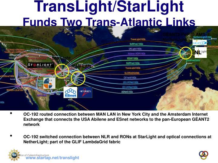 TransLight/StarLight