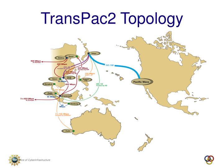 TransPac2 Topology