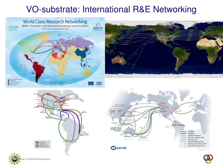 VO-substrate: International R&E Networking