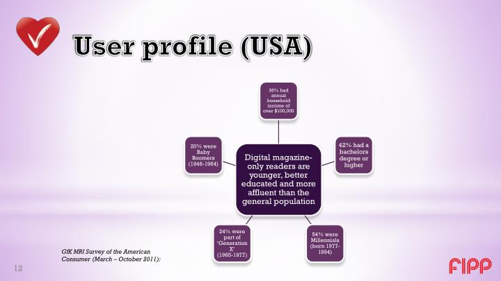 User profile (USA)