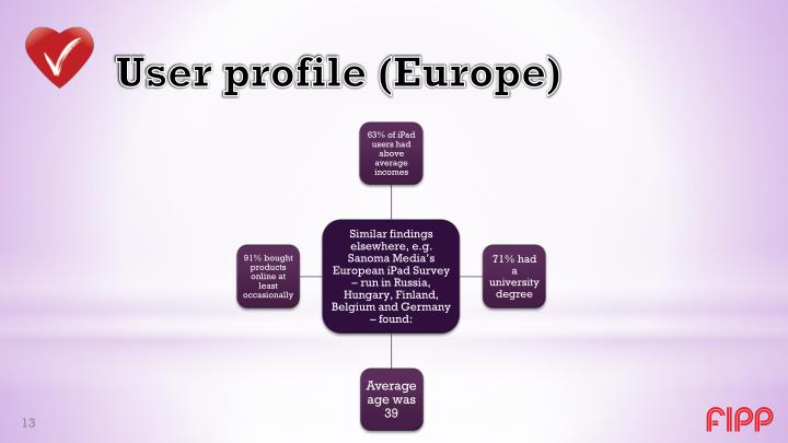 User profile (Europe)
