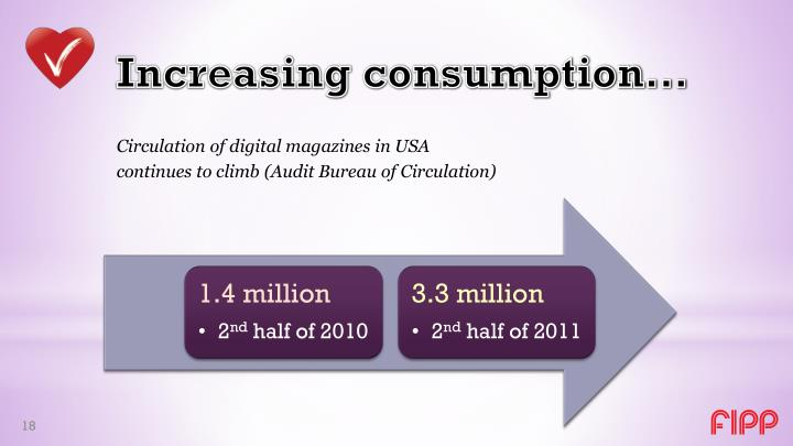 Increasing consumption…