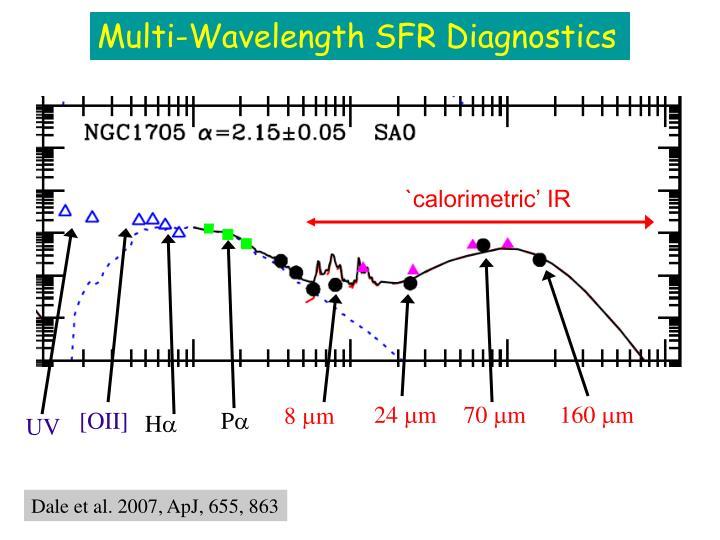 Multi-Wavelength SFR Diagnostics