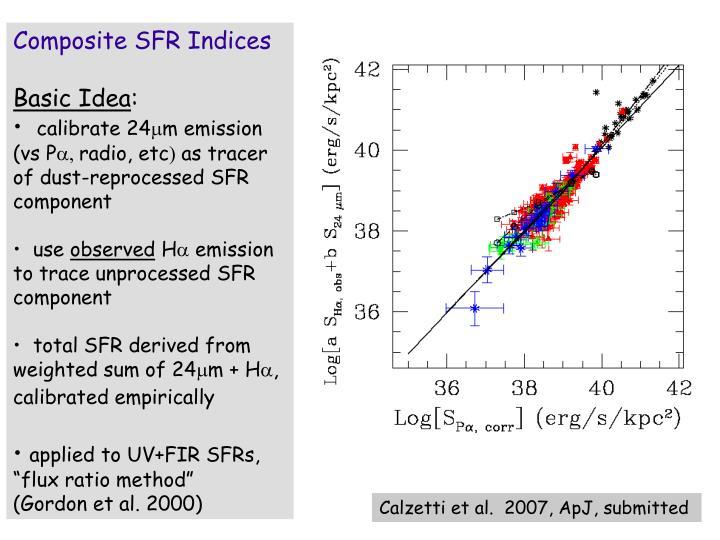 Composite SFR Indices